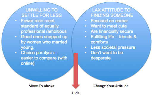 How meet new people changing your attitude